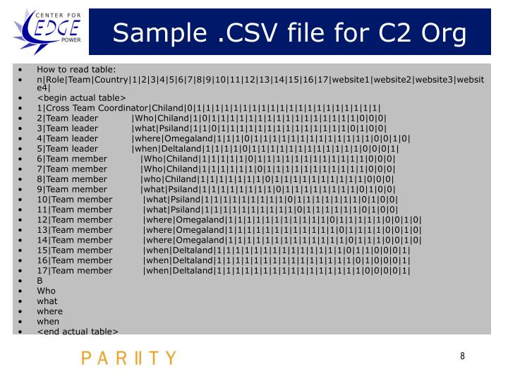 Sample .CSV file for C2 Org