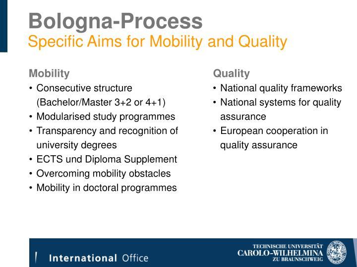Bologna-Process