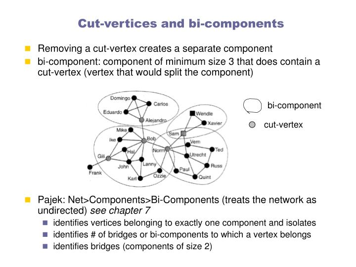 Cut-vertices and bi-components