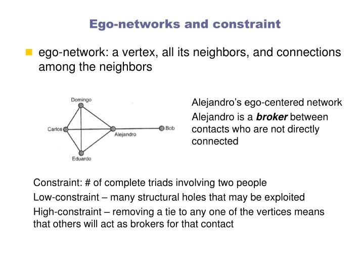 Ego-networks and constraint