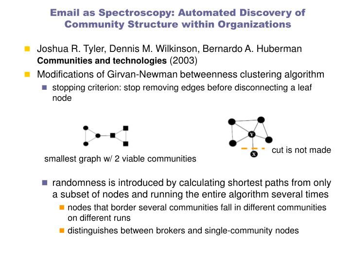 Email as Spectroscopy: Automated Discovery of Community Structure within Organizations