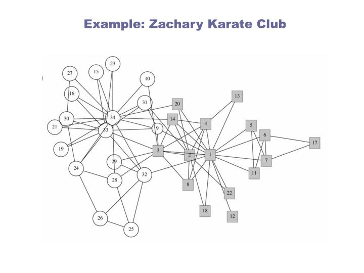 Example: Zachary Karate Club