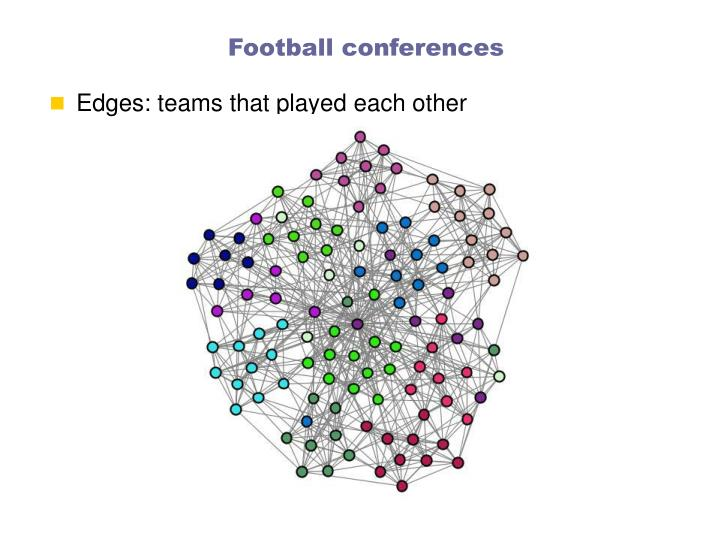 Football conferences