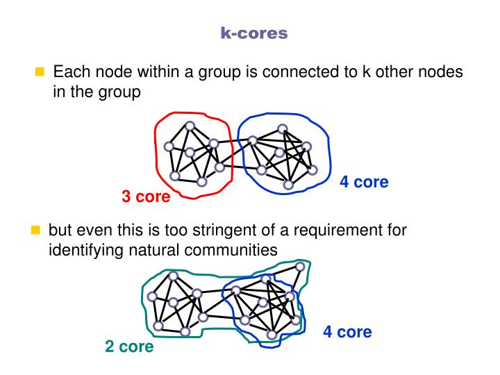 4 core