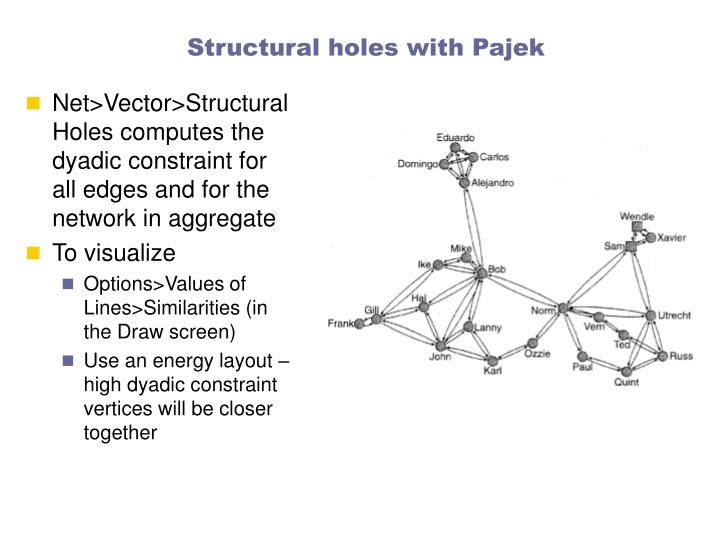 Structural holes with Pajek