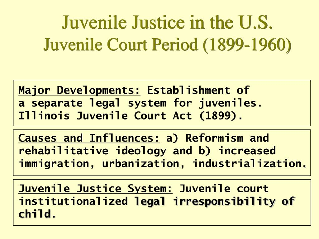 the juvenile court act of 1899 in illinois Chicago ushers in new era in 1899 with nation's first juvenile court.