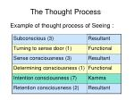 the thought process13