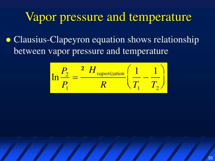 vapor pressure and intermolecular forces relationship help