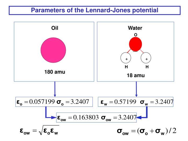 Parameters of the Lennard-Jones potential