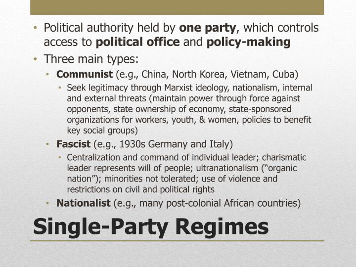 Political authority held by