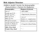 risk adjuster structure3