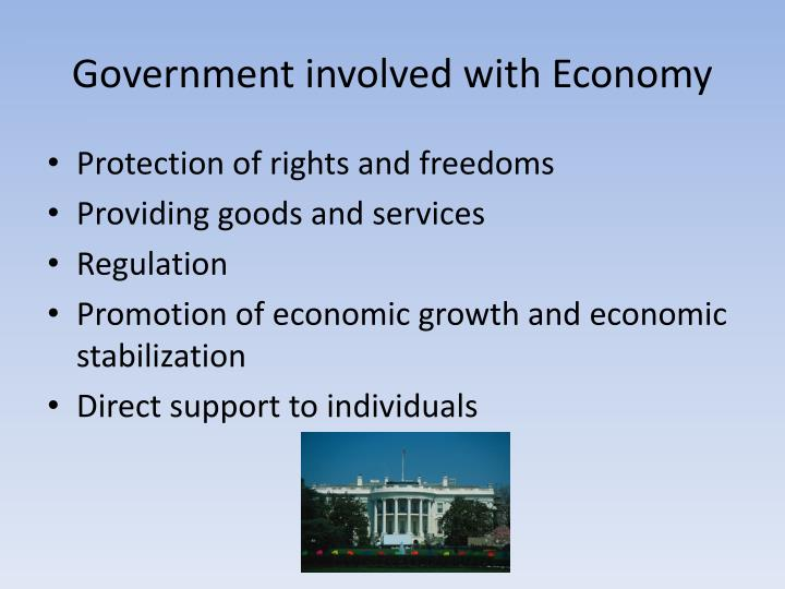 Government involved with Economy