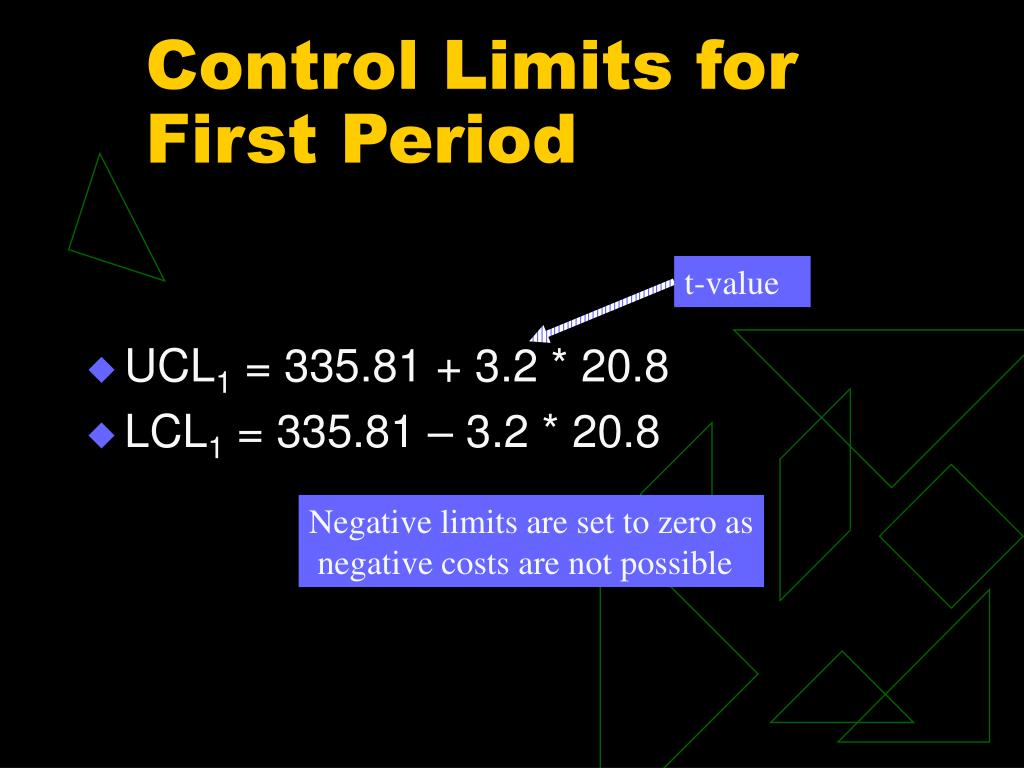 Control Limits for First Period