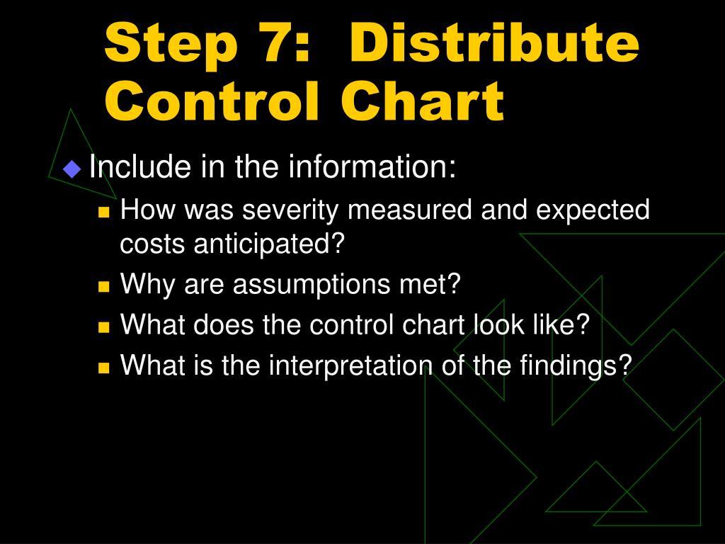 Step 7:  Distribute Control Chart