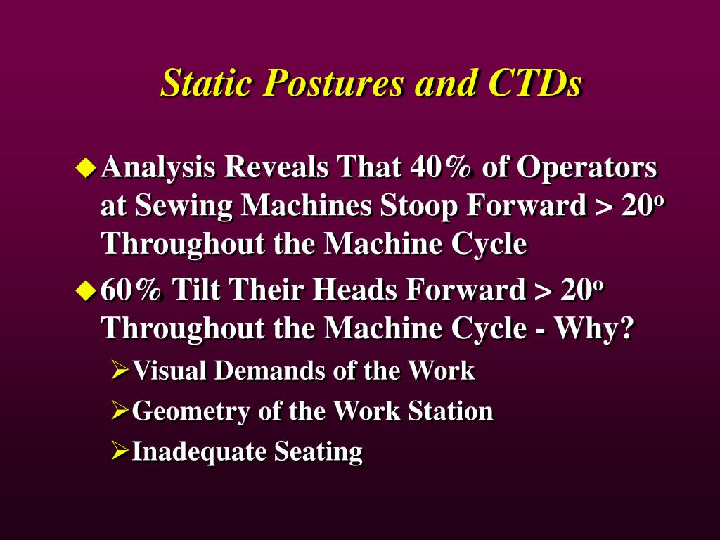 Static Postures and CTDs