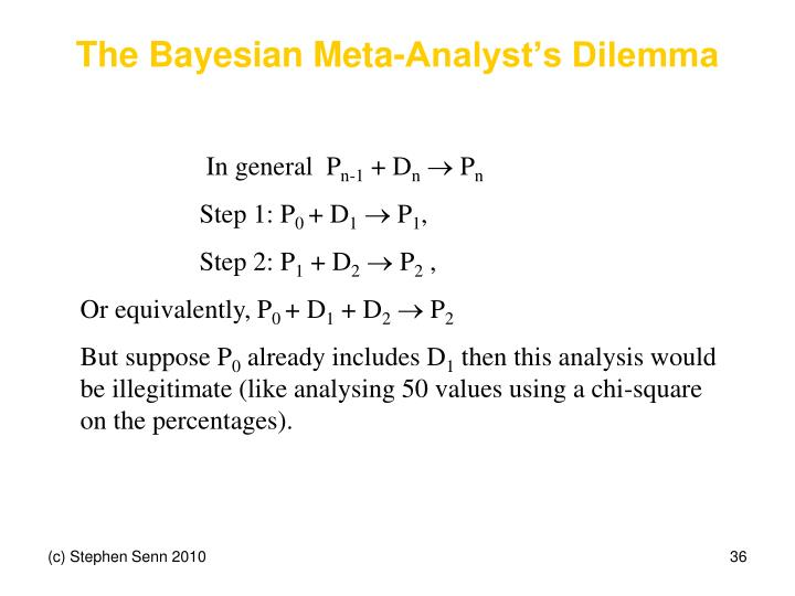 The Bayesian Meta-Analyst's Dilemma