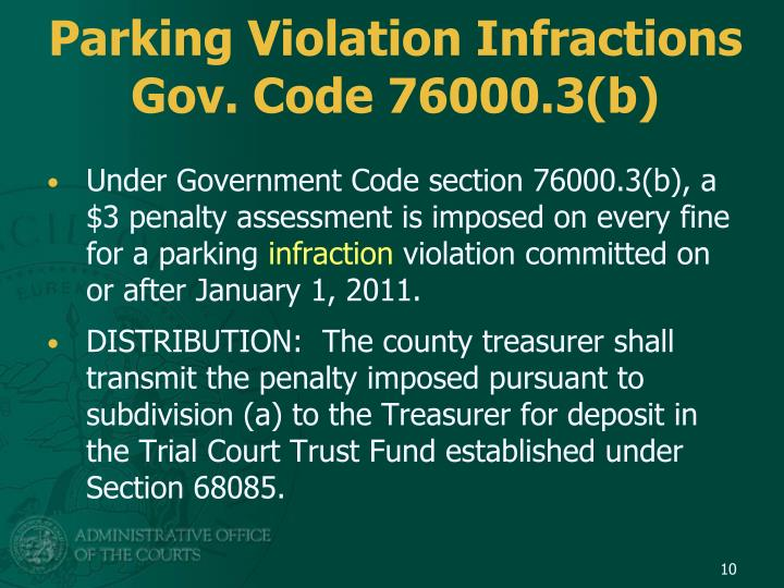 Parking Violation Infractions