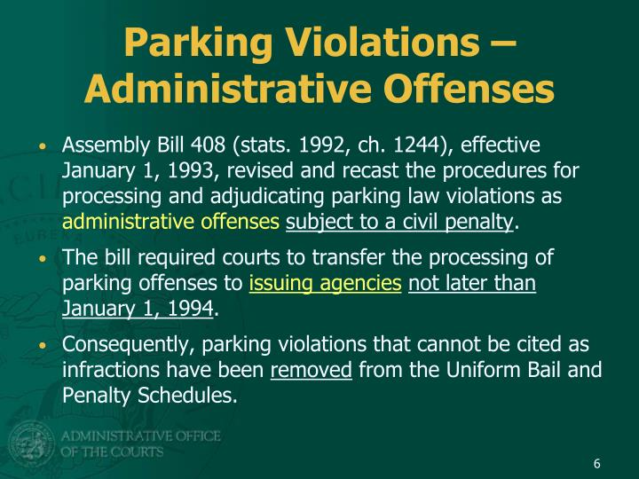 Parking Violations – Administrative Offenses