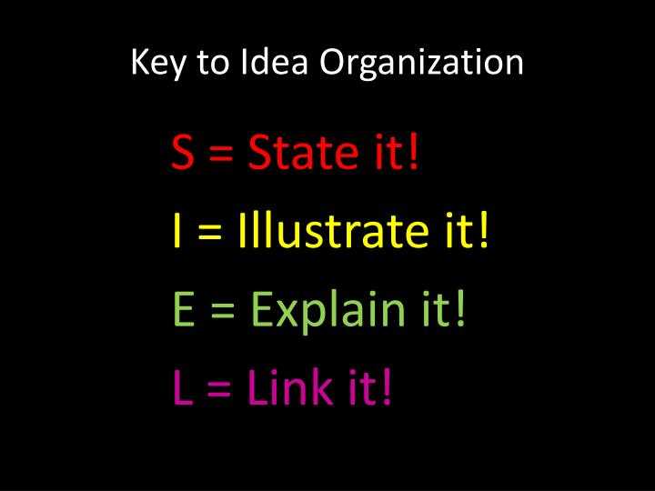Key to idea organization