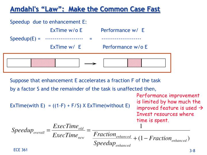 "Amdahl's ""Law"":  Make the Common Case Fast"