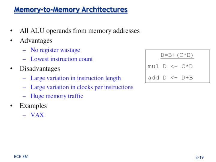 Memory-to-Memory Architectures
