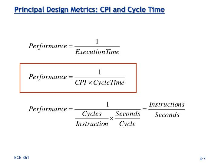 Principal Design Metrics: CPI and Cycle Time