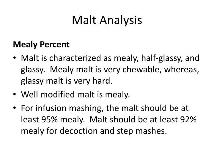 Malt Analysis