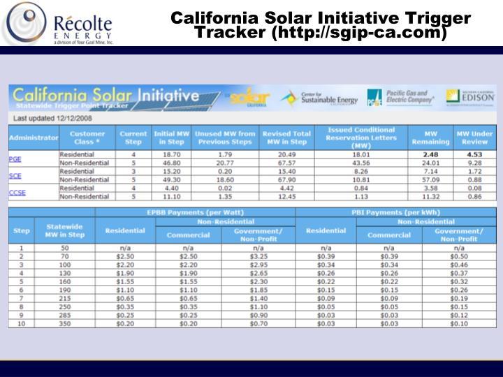 California Solar Initiative Trigger Tracker (http://sgip-ca.com)