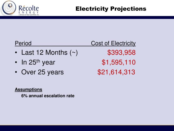 Electricity Projections