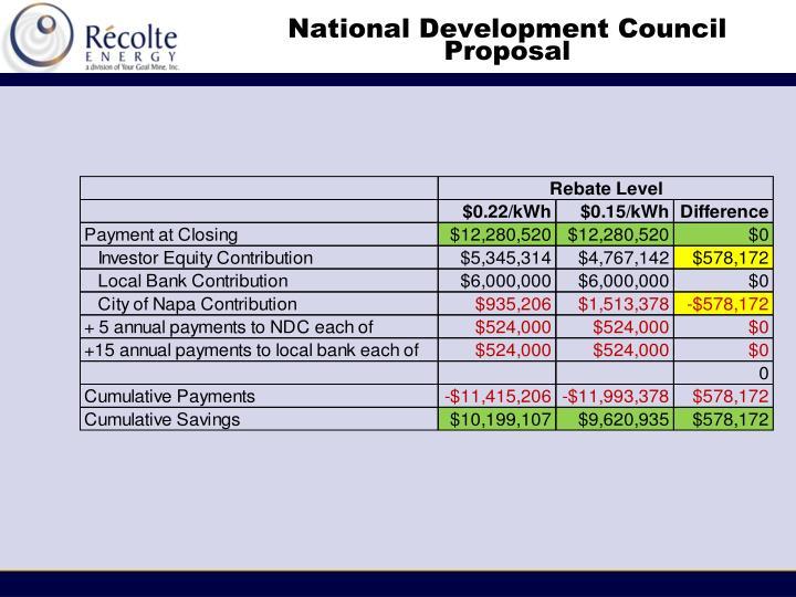 National Development Council Proposal