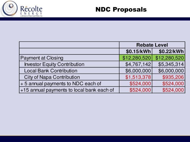 NDC Proposals