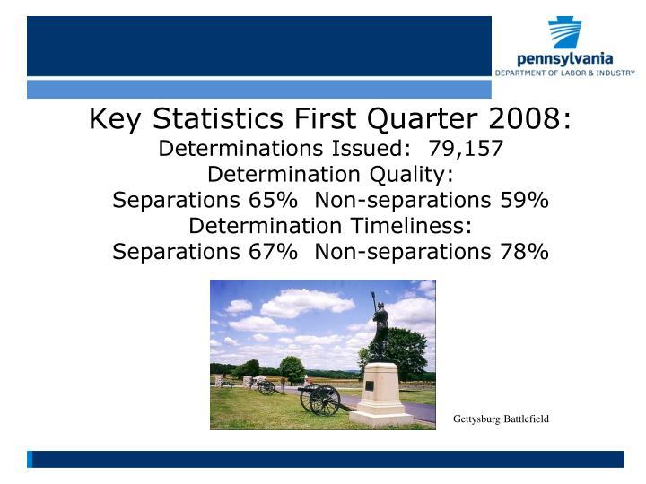 Key Statistics First Quarter 2008: