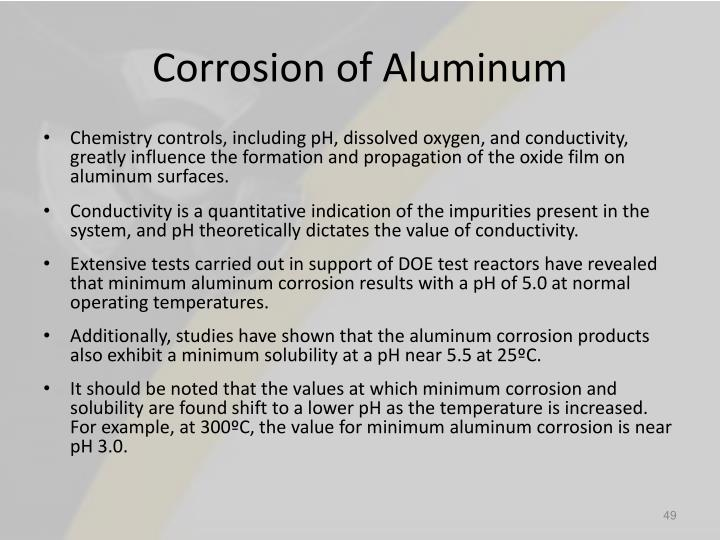 Corrosion of Aluminum