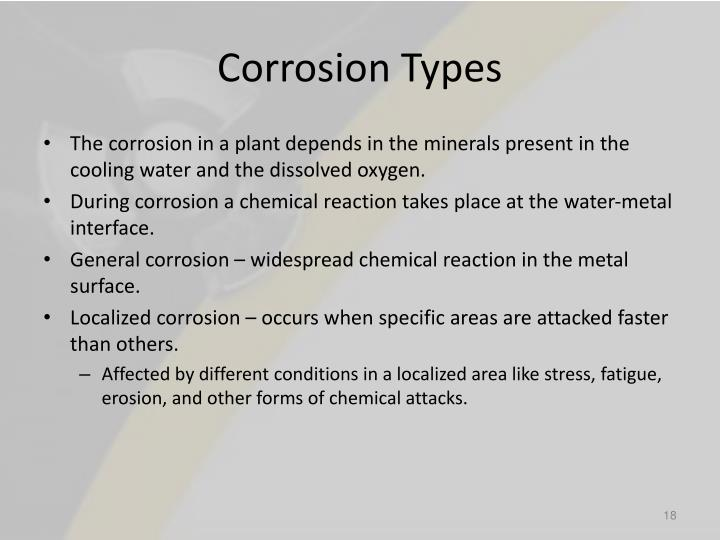 Corrosion Types