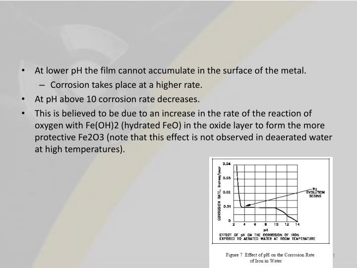 At lower pH the film cannot accumulate in the surface of the metal.