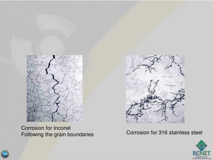 Corrosion for Inconel