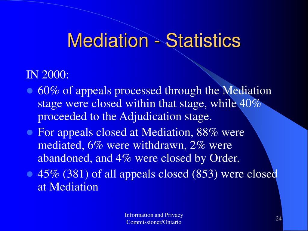 Mediation - Statistics
