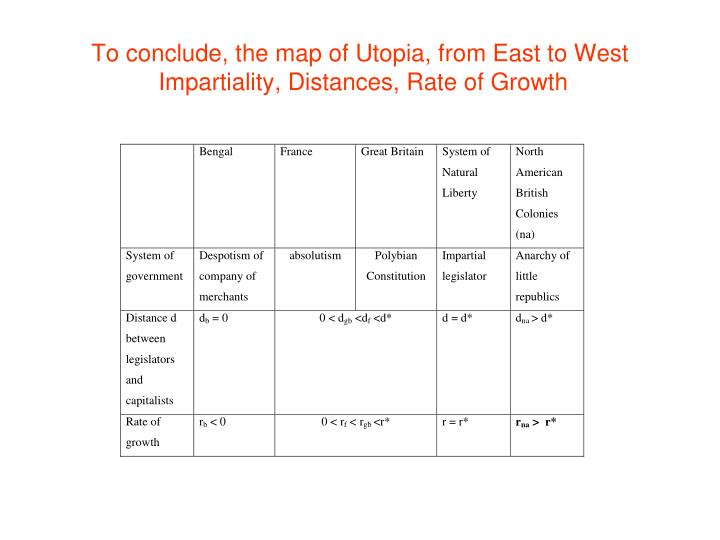 To conclude, the map of Utopia, from East to West