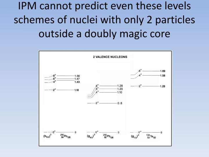IPM cannot predict even these levels schemes of nuclei with only 2 particles outside a doubly magic core