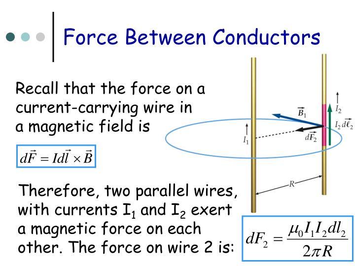 Force Between Conductors