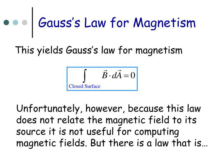 Gauss's Law for Magnetism