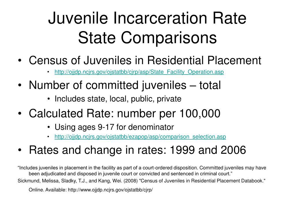 Juvenile Incarceration Rate