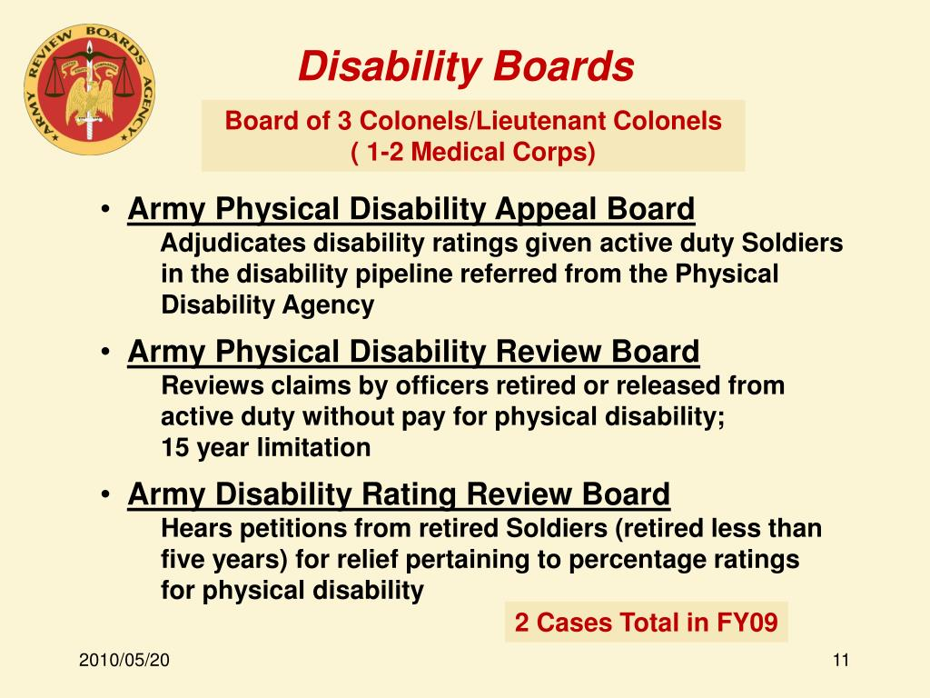 Disability Boards