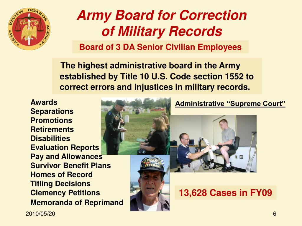 Army Board for Correction