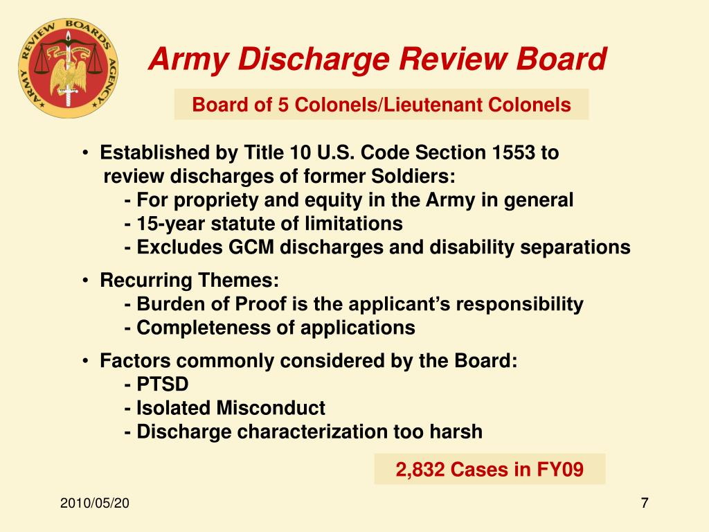 Army Discharge Review Board