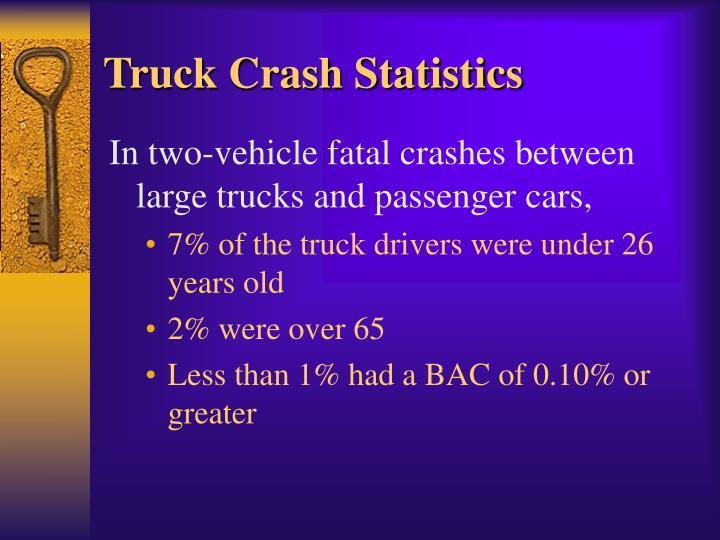 Truck Crash Statistics