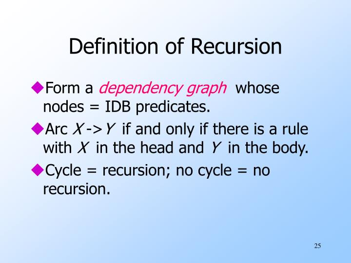 Definition of Recursion