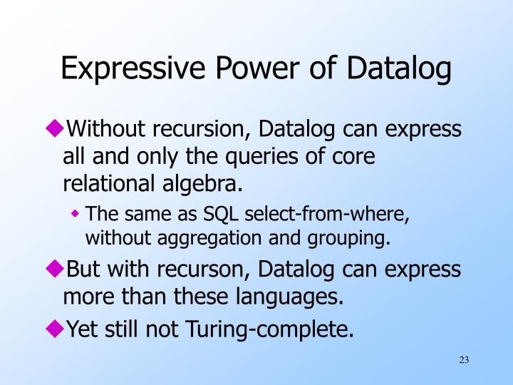 Expressive Power of Datalog