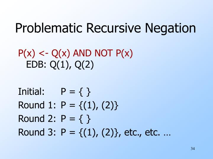 Problematic Recursive Negation