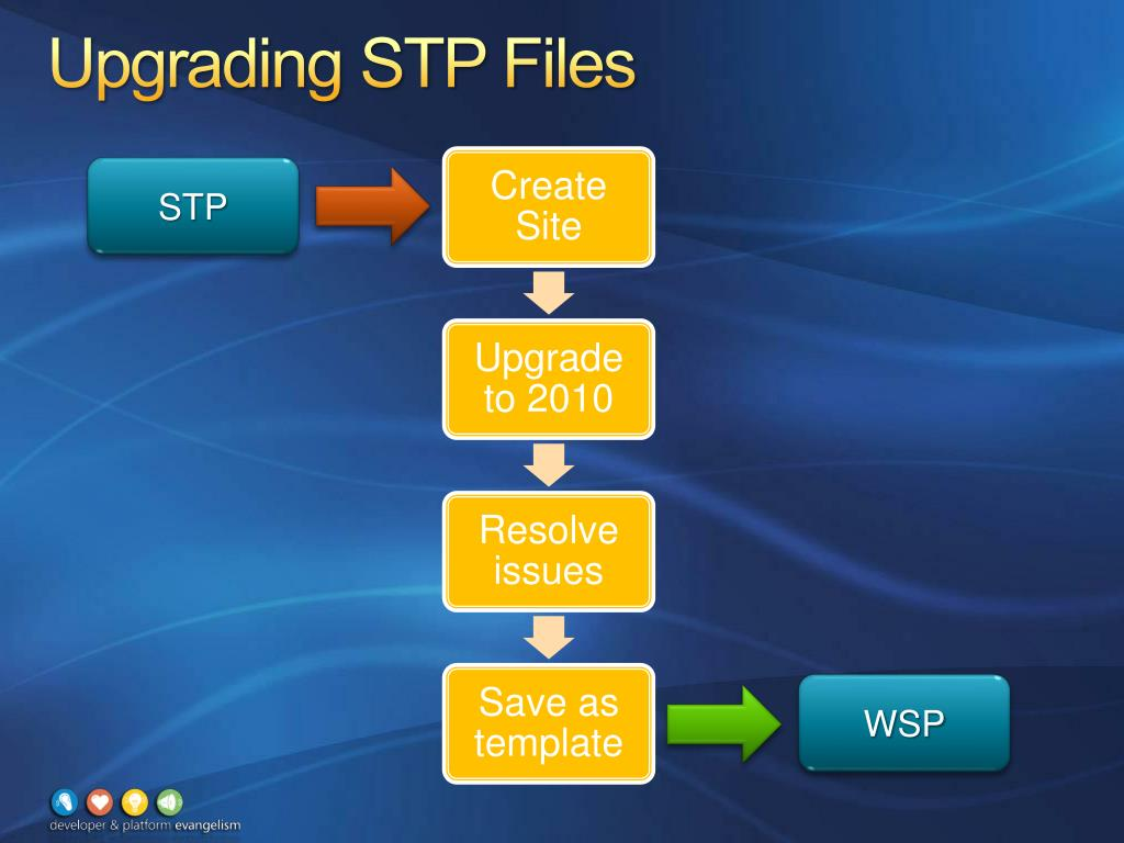 Upgrading STP Files